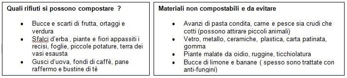 regole compostaggio